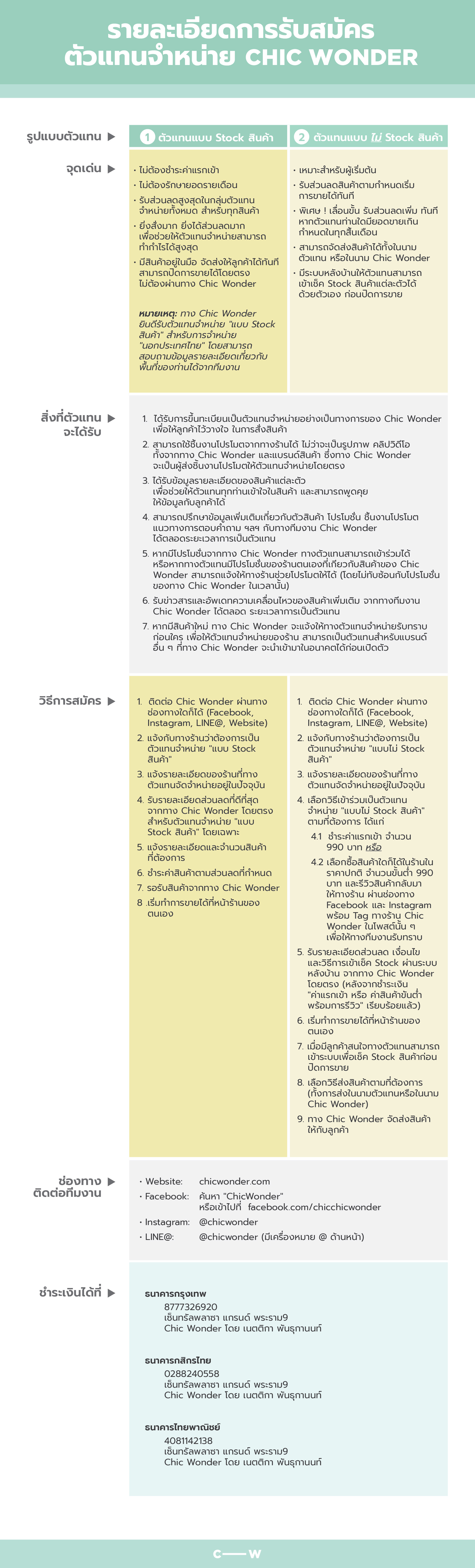 CW_DistributorInfo-01.jpg