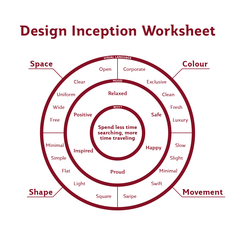 Design-Inception.png