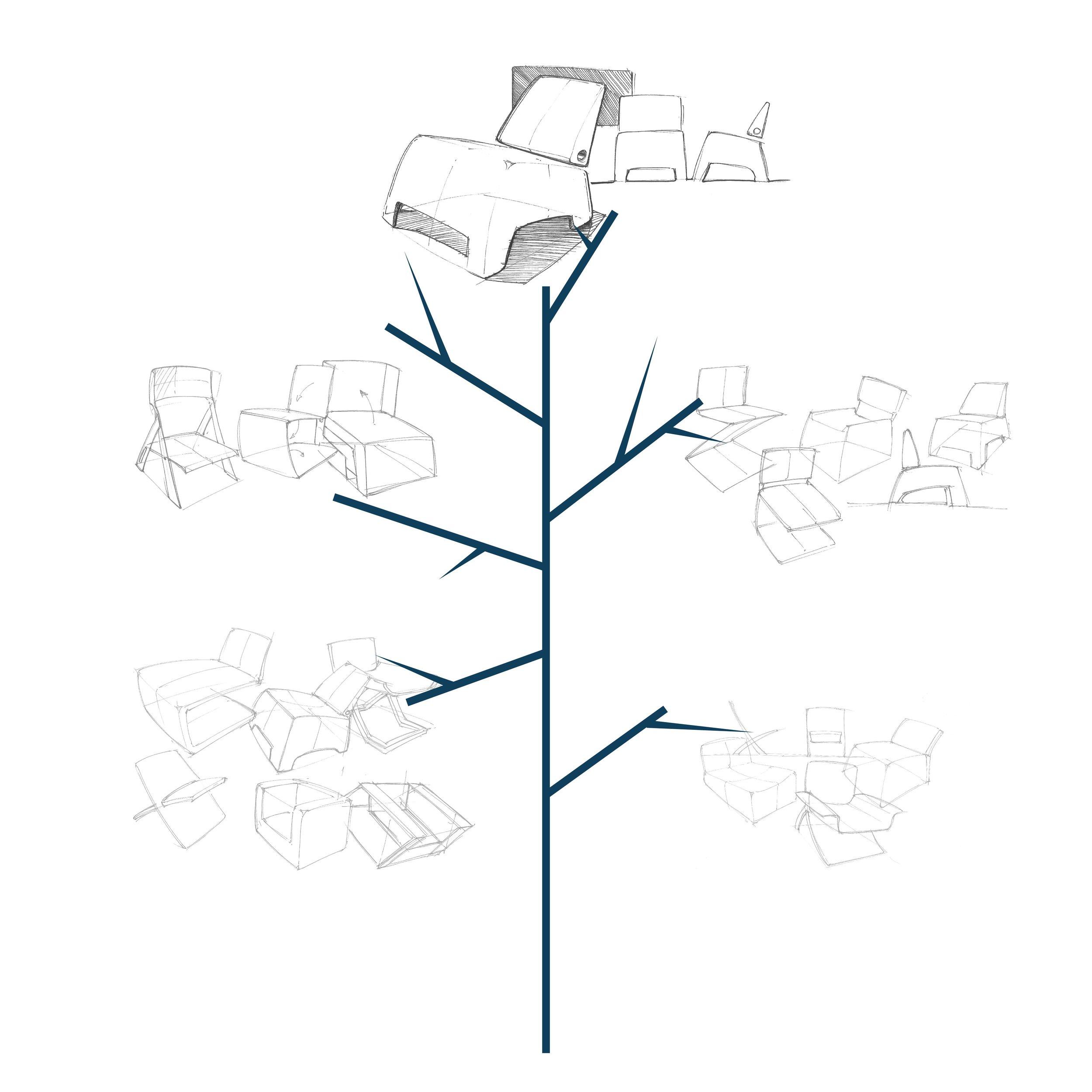 Schets proces voor een stoel ontwerp