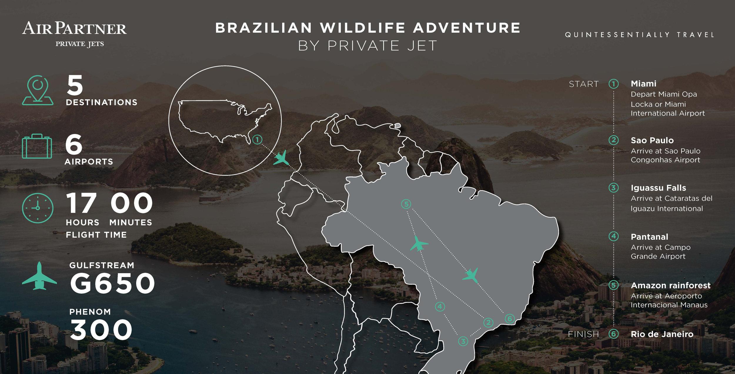 Brazil Wildlife Adventure by private jet using jet card membership