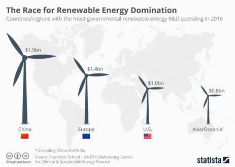 solspec - renewable energy