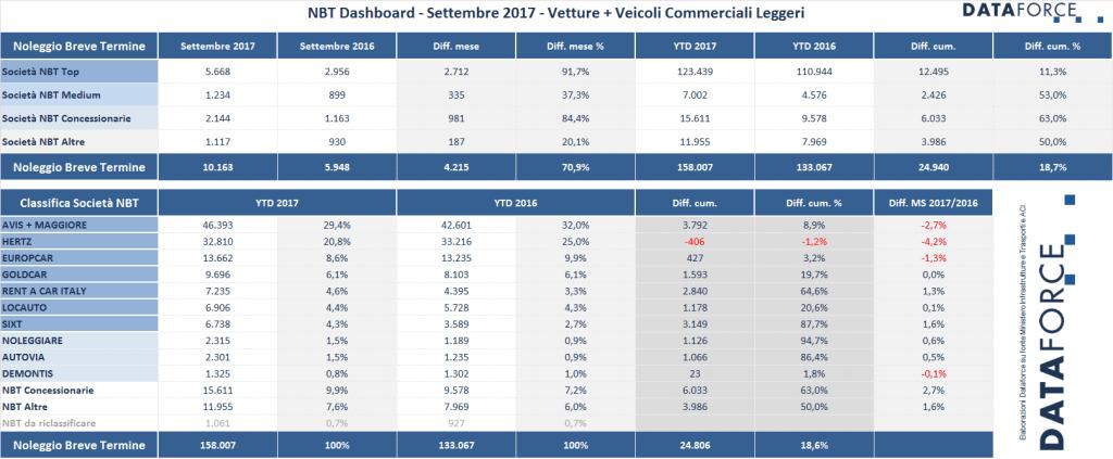 2017.09-Noleggio-Breve-Termine.png