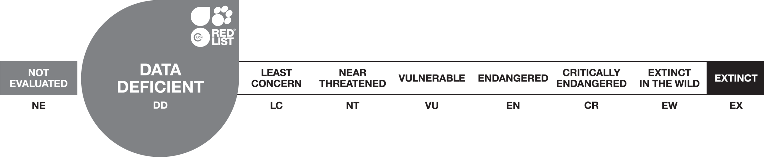 Threat Categories LONG_DD.png