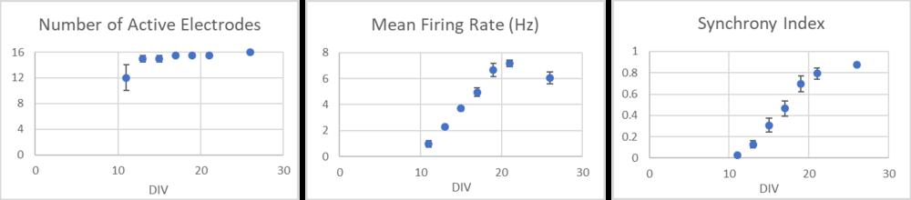 BX-0400 MEA graphs.png