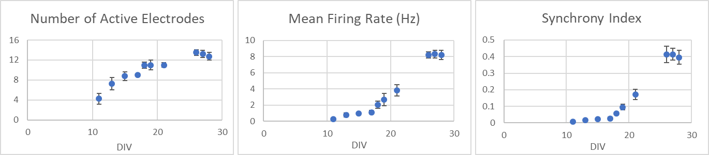 BX0350 MEA graphs.png