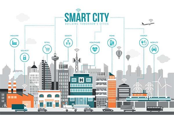 Smart Cities Stream MI Data