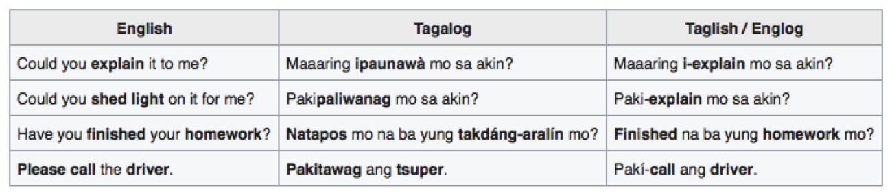 Taglish.png