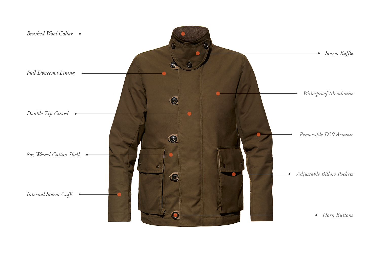 Functional Details of the Eversholt Motorcycle Jacket.