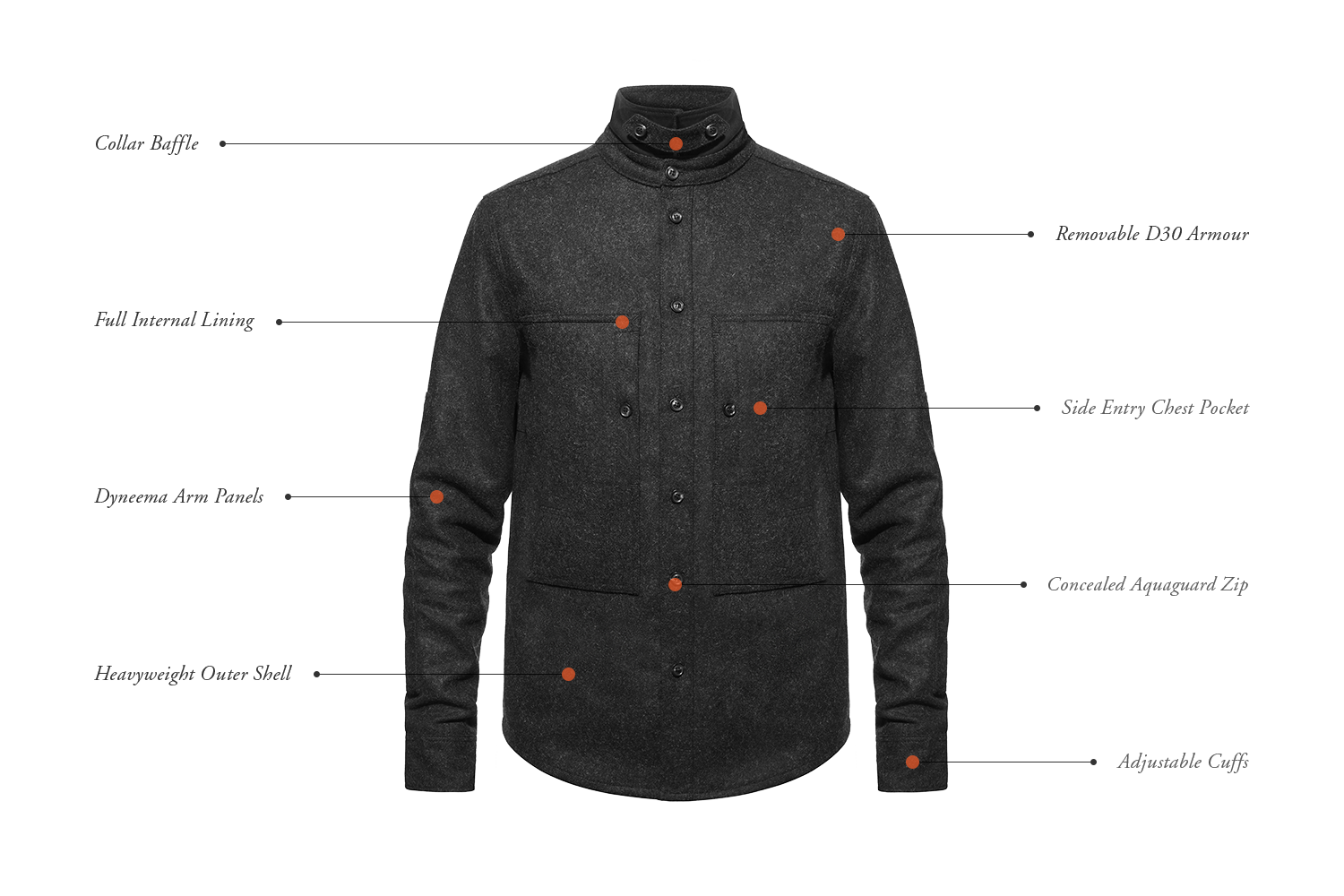 The functional details of the Eversholt Motorcycle Jacket.