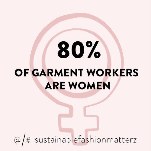 FASHION FACTS — Sustainable Fashion Matterz
