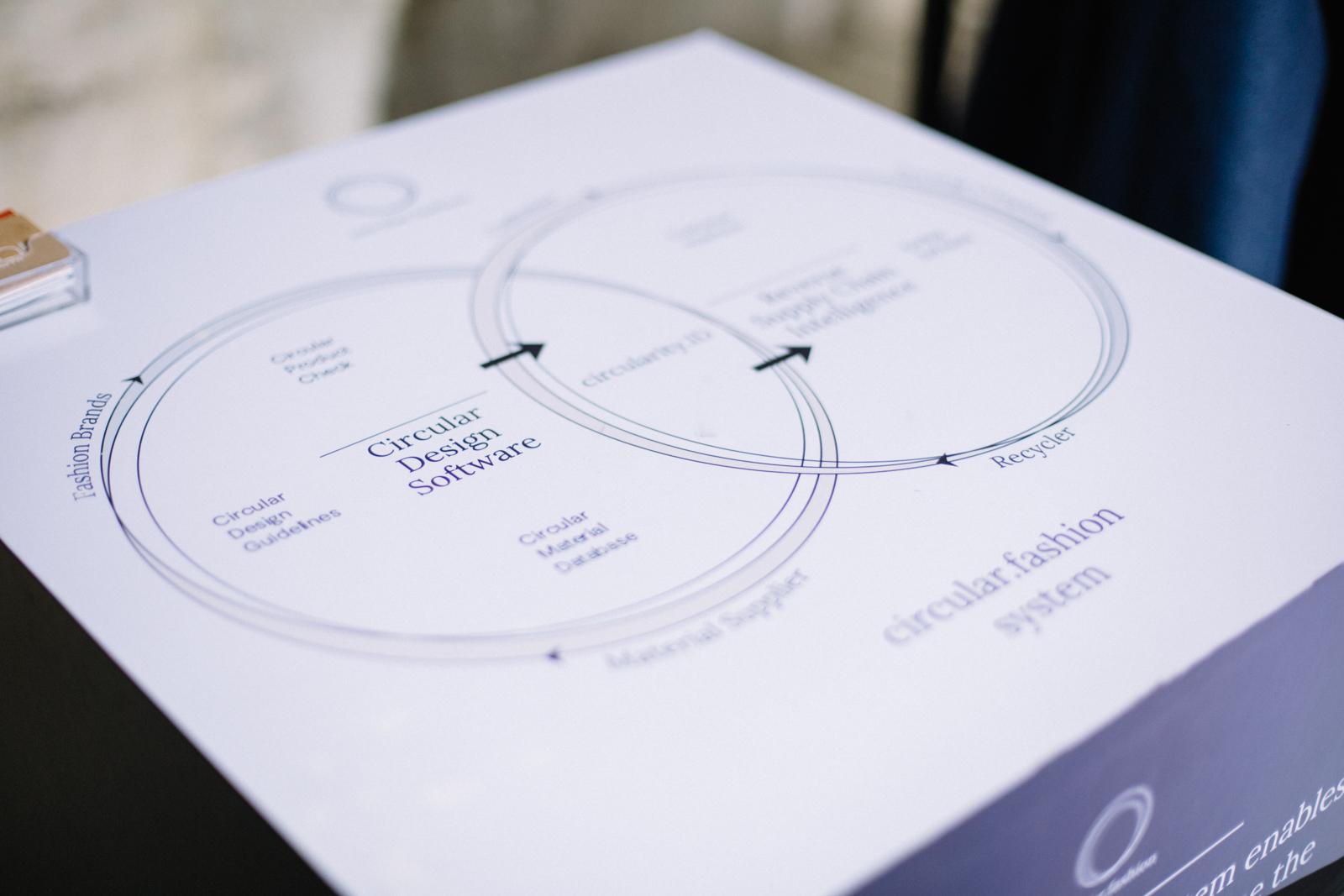 circular-fashion.jpg