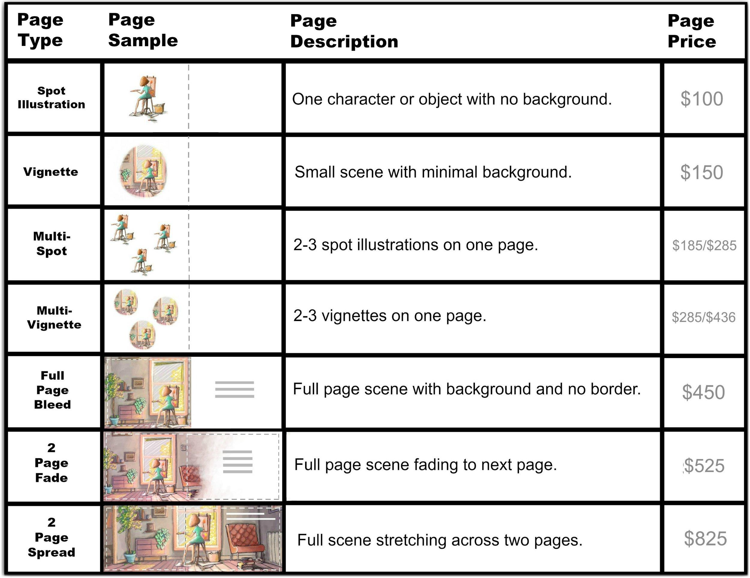 illustration Type Pricing.jpg