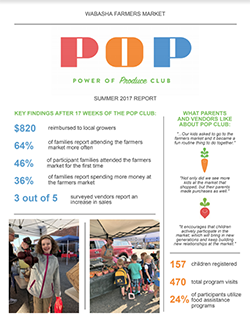 Click on graphic to read POWER OF PRODUCE 2017 REPORT.