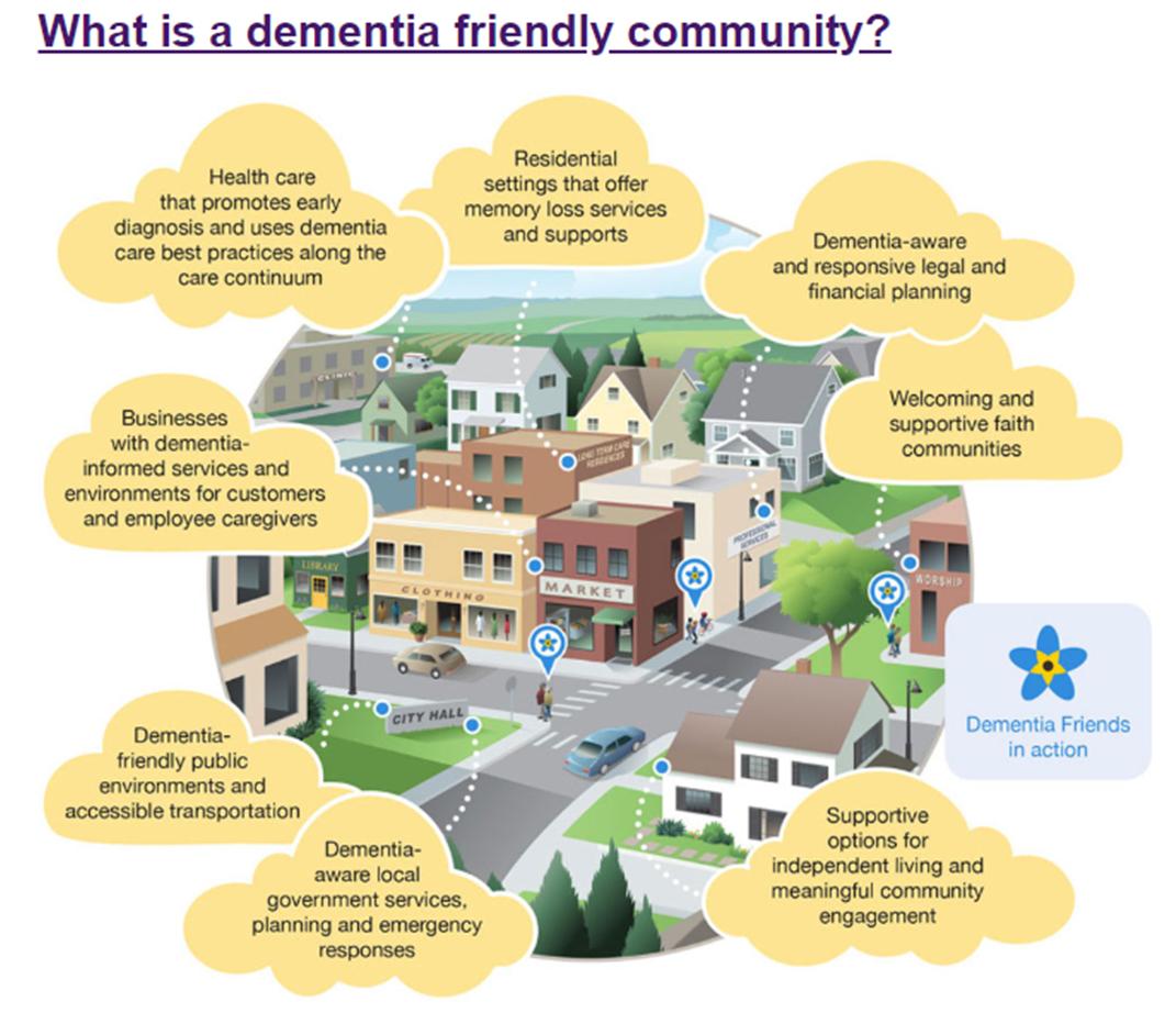 050719 dementia friendly communities.png