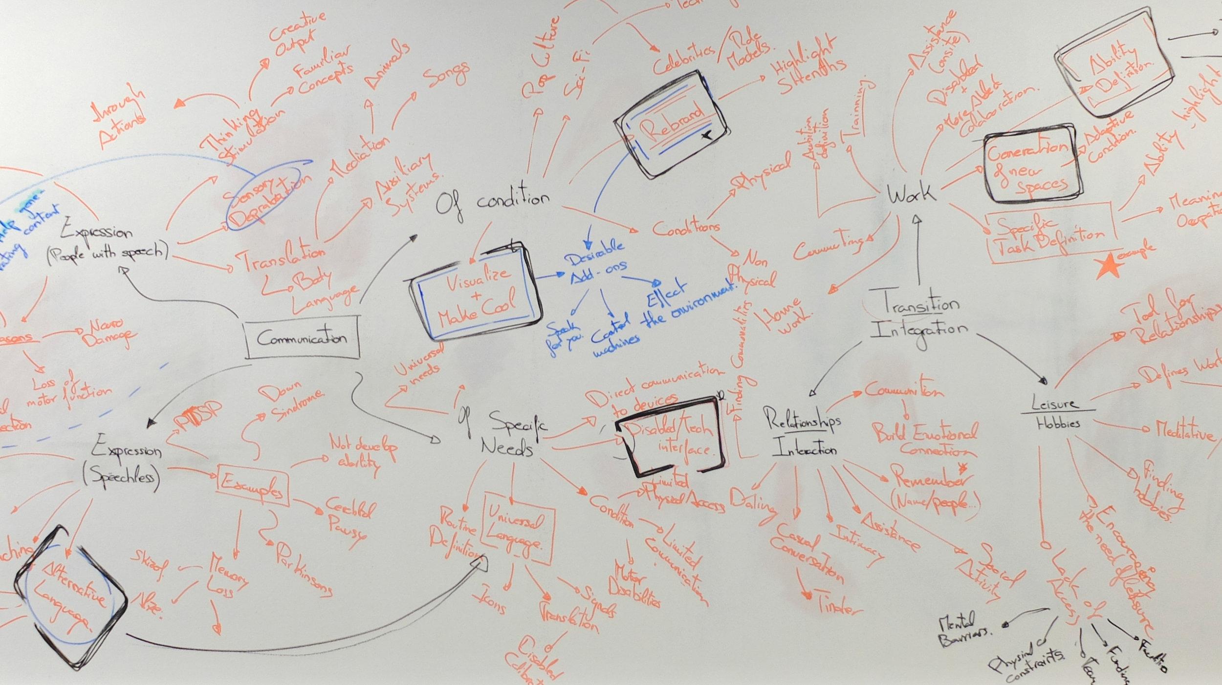 Verse_brainstorm.jpg