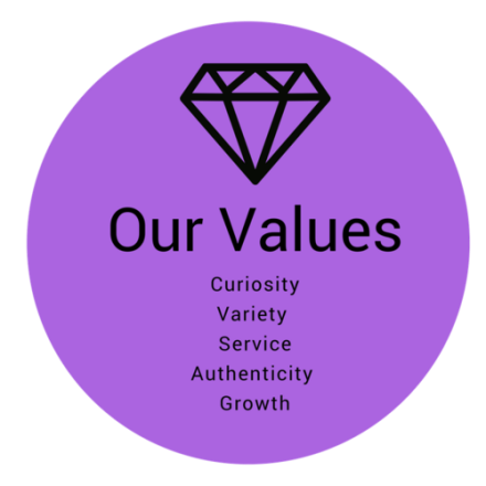 Our Values Circle - English.png