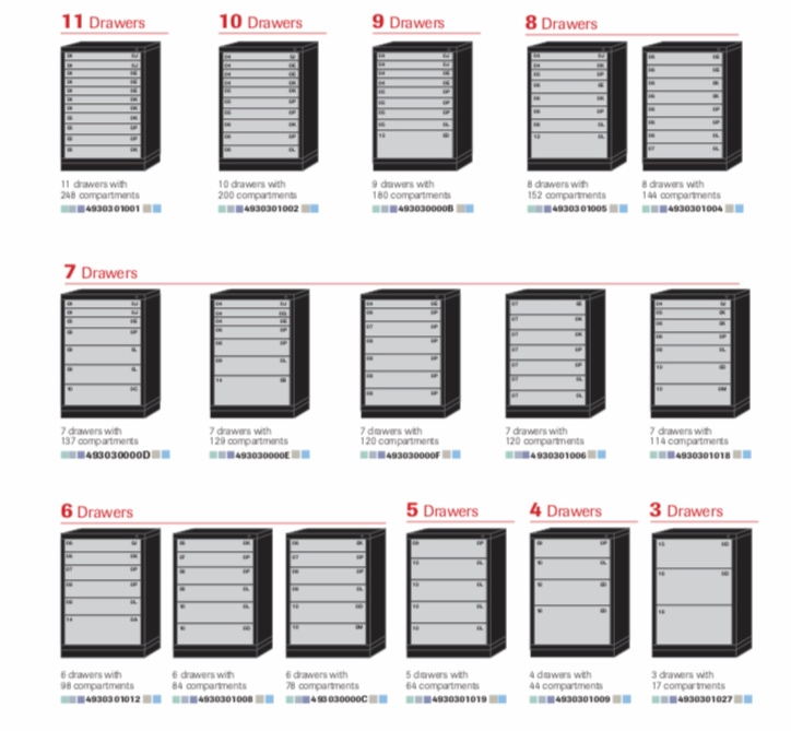 Exterior Drawer Configuration.  Choose from a limitless array of drawer configurations