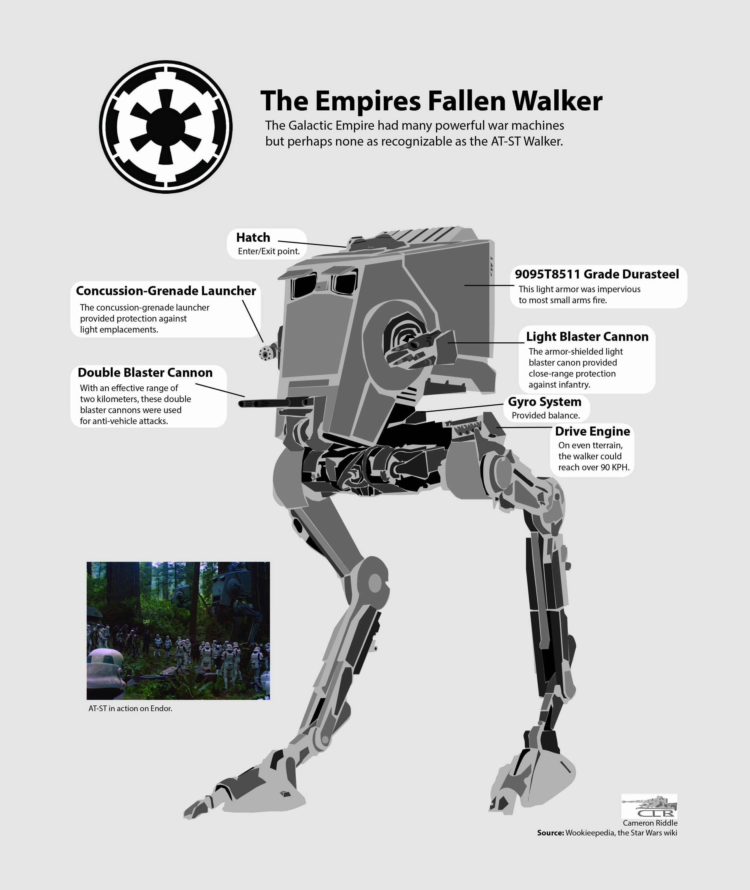 AT-ST Infographic -