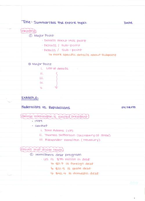 outline notes effective