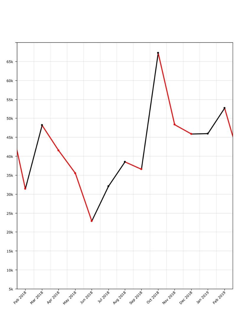 Matterhorn Business Development Results.jpg