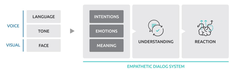 empathetic-ai.png