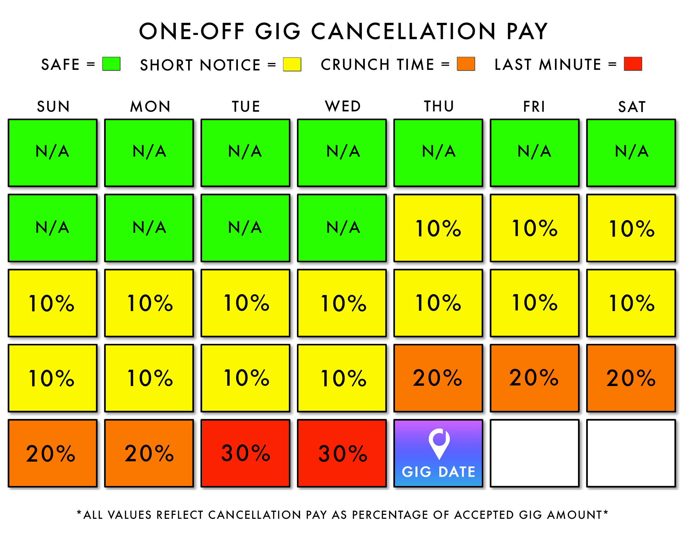 One-Off Gig Cancellation Pay.png