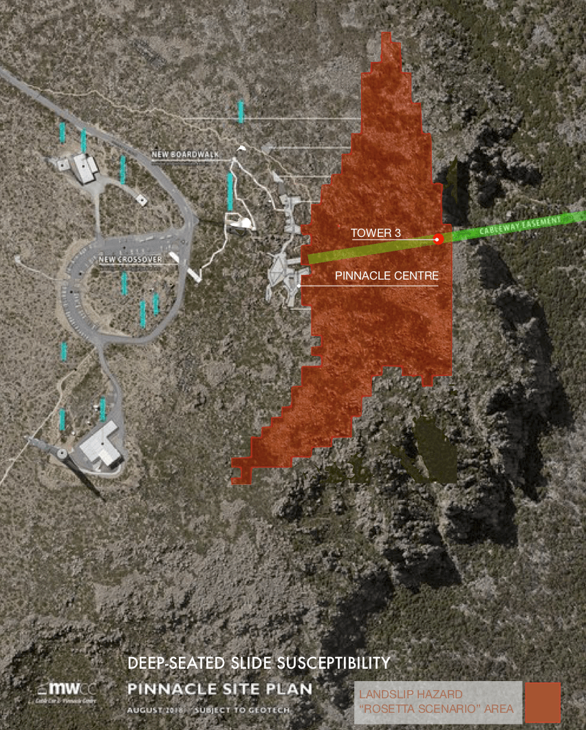 The Pinnacle Centre is on the edge of a Rosetta Scenario land slip  area.  INDICATIVE BOUNDARY
