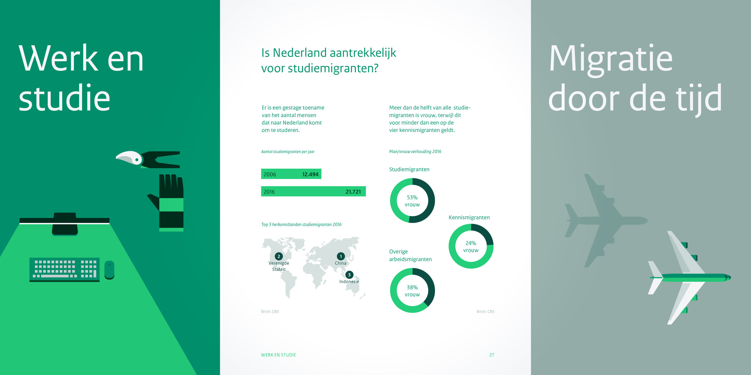 Workwhile-Questions_Karin-Schwandt-02