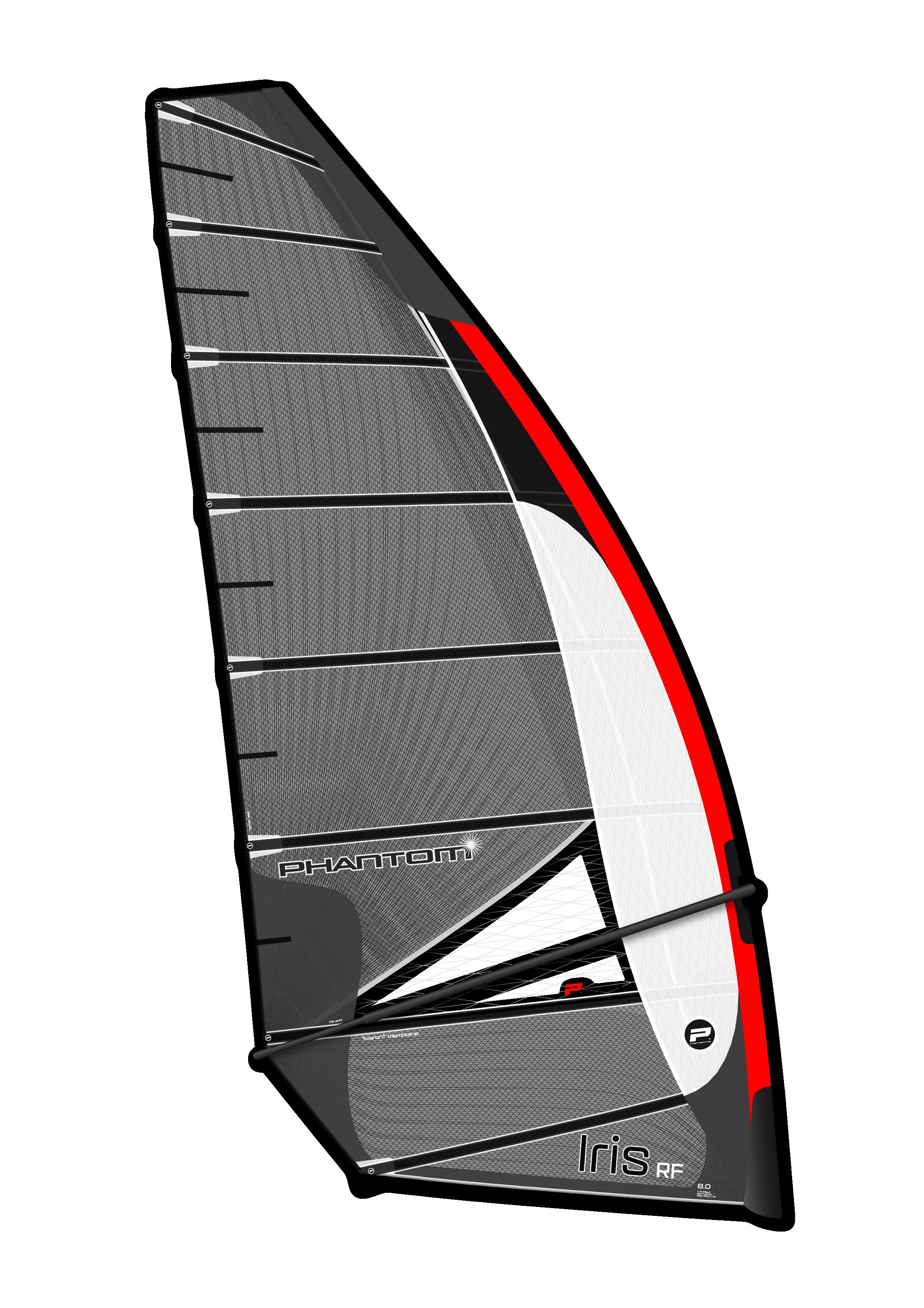 IRIS RF 8.0