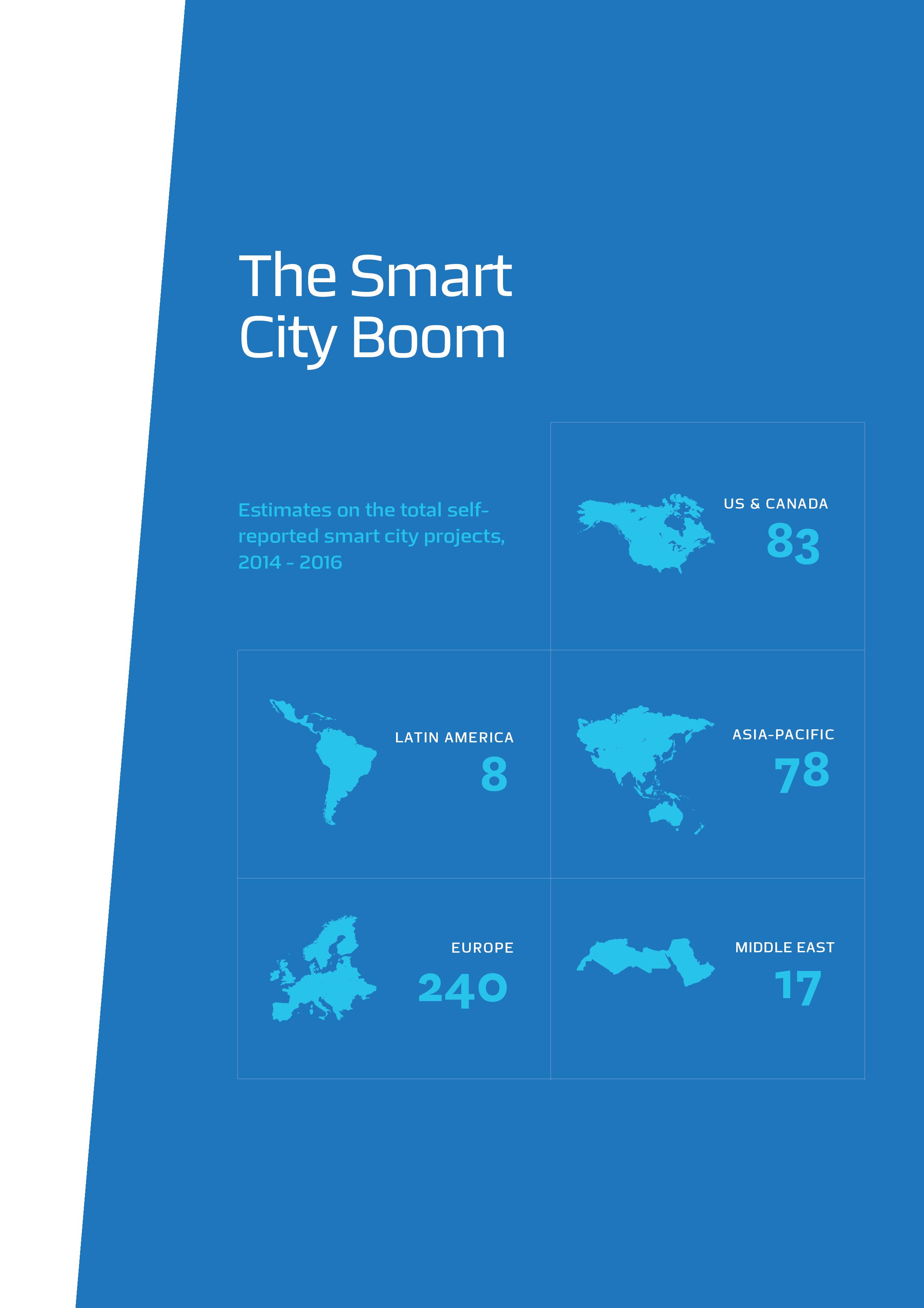 Smart City Boom.png