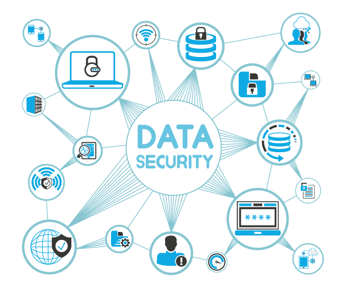 data-security-info-ceruelan-solutions.png