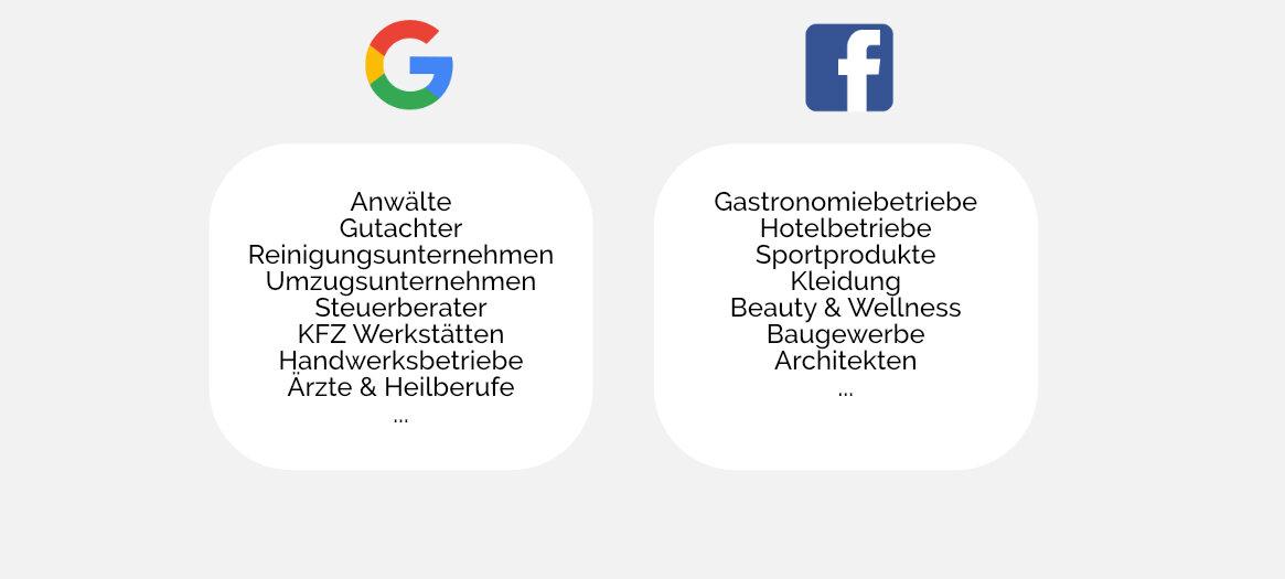 Google_Ads_vs_Facebook_Ads.jpg