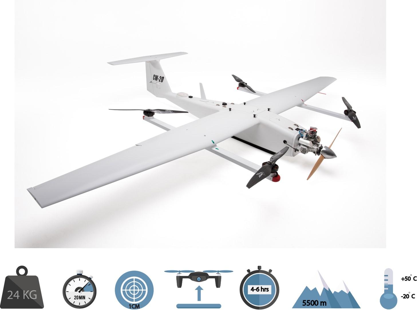 Aerotech Innovation Co  Ltd