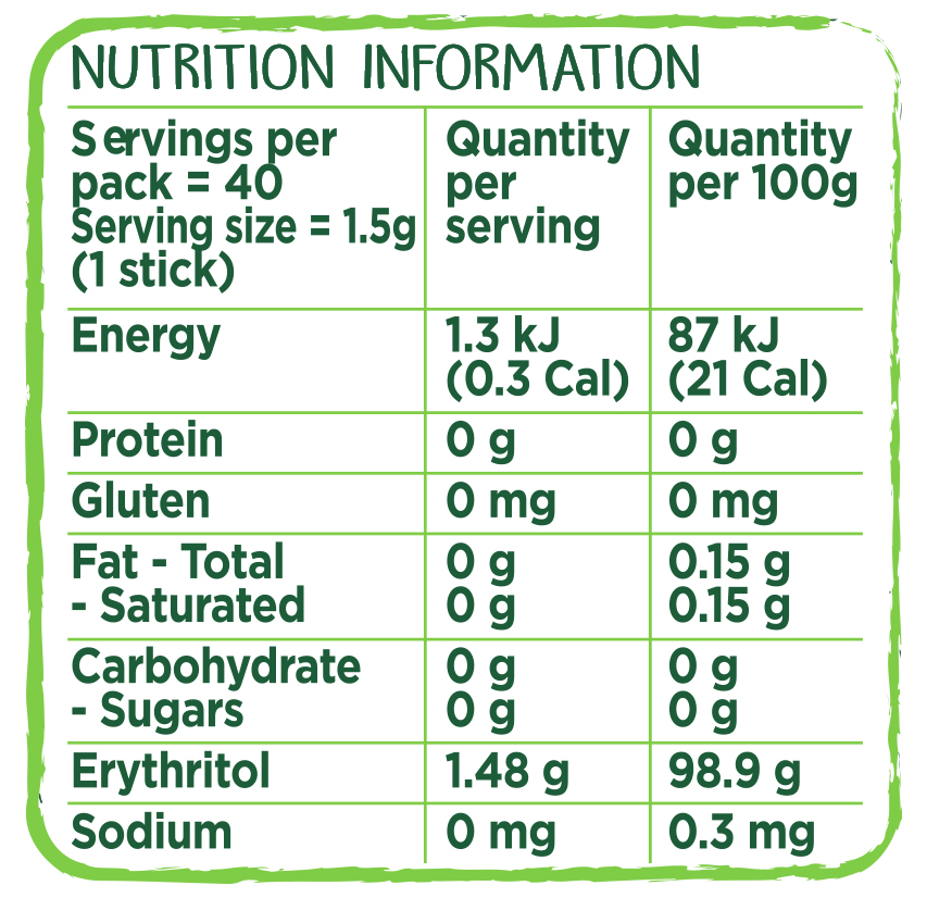 WholeEarthnutritinowhole-earth-stick-nutrition-info.jpg