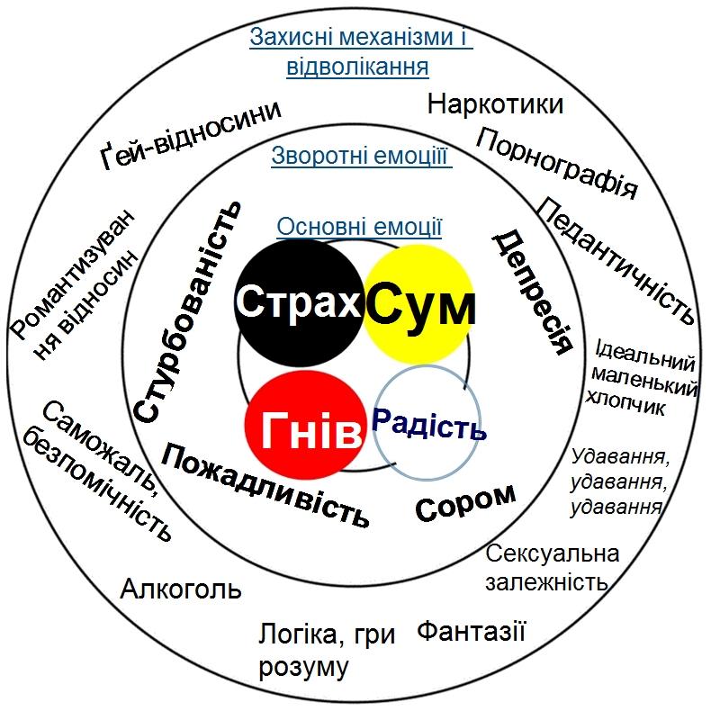 Ukrainian1.JPG