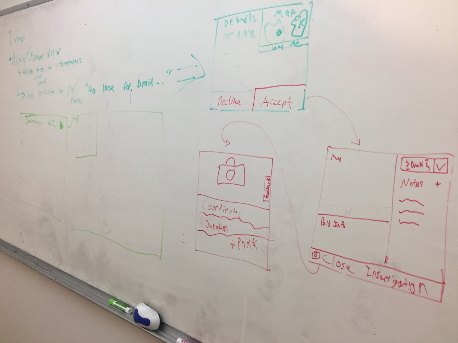 Our SA team sketching wireframes on the whiteboard