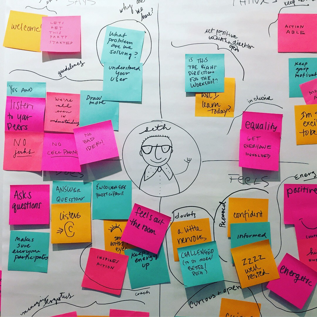 Empathy Mapping example from Summit
