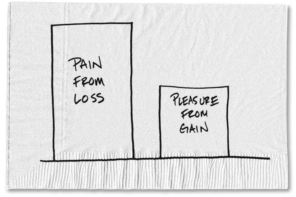 Illustration of the concept of loss aversion (pain from loss outweighing pleasure from gain.  Image credit, New York Times