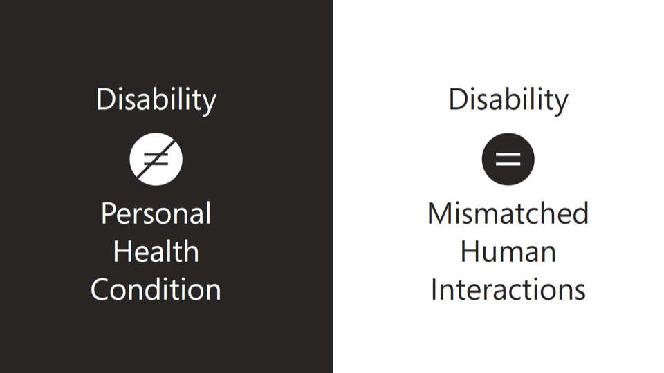 Disability isn't a personal health condition. It's mismatched human interactions. Image Source: Microsoft Inclusive Design