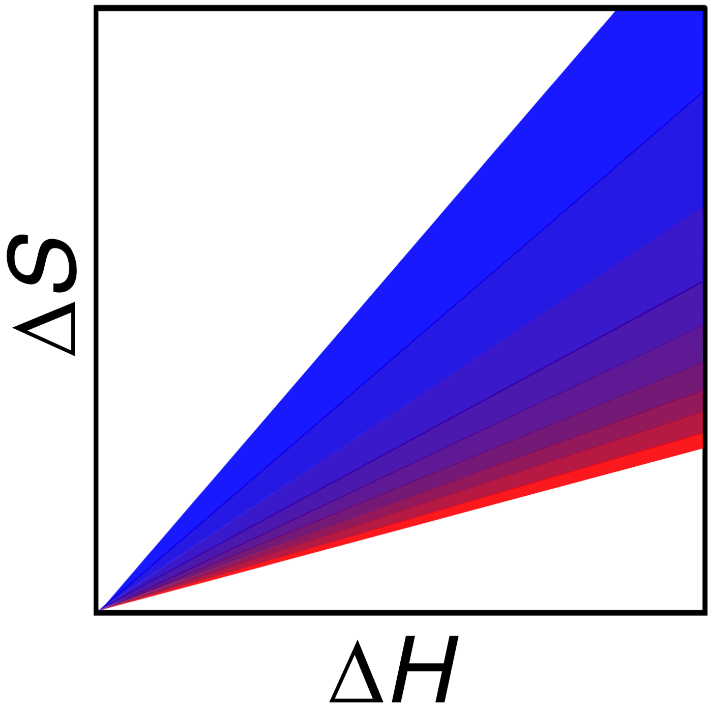 Phase transition S vs H.png