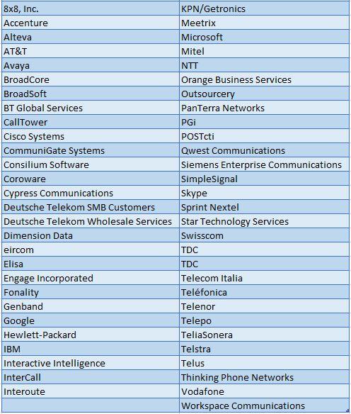 57 UC as a Service Vendor Profiles -