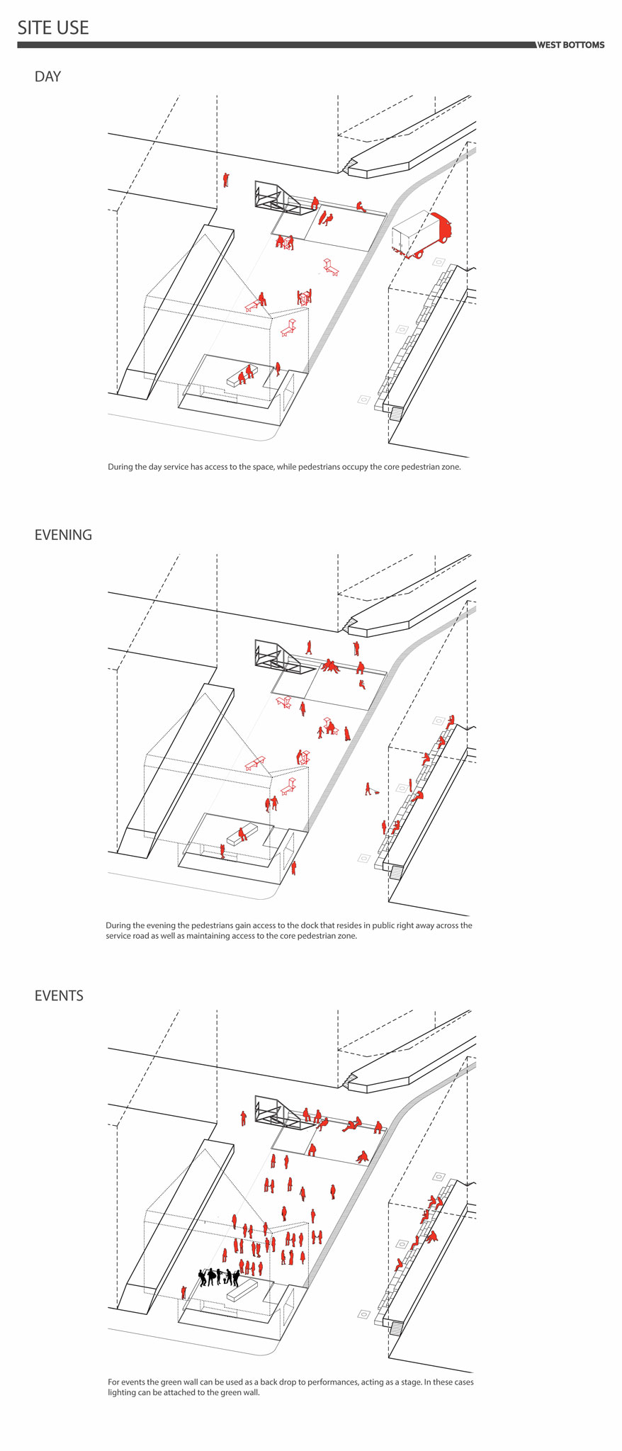 The diagram maps varying purposes of space at different times and conditions.   View a pdf of this image to zoom in.