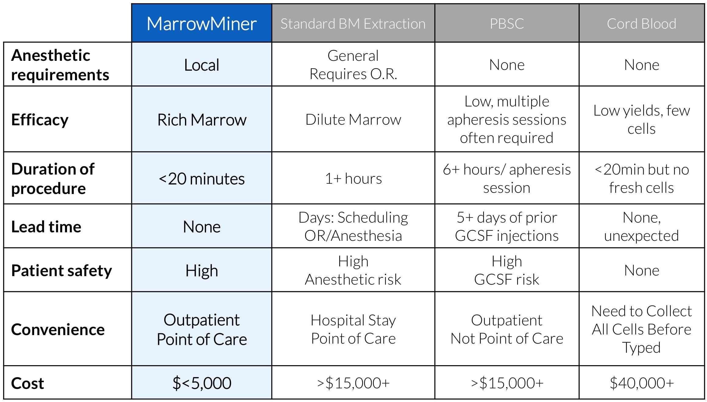 MarrowMinder_Comparison.jpg