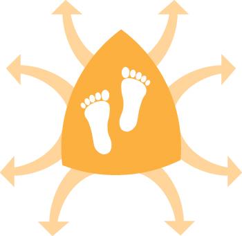 step-5-wellness-model-patricia-schwartz.jpg