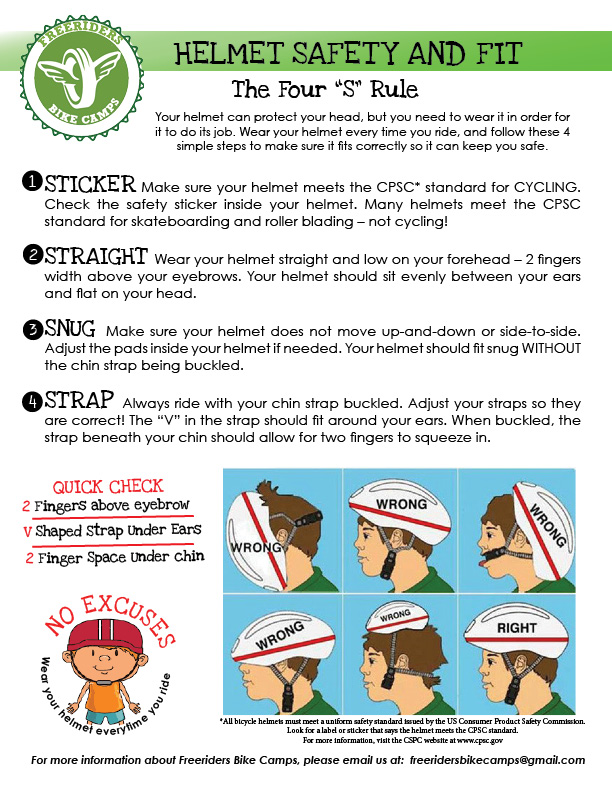 PROTECT THE NOGGIN' - Helmet Safety is important to us. Before getting on your bike, everyone (yes, adults too), must wear a helmet that fits properly and has been well maintained. Head injuries are never good, and most can be avoided just by wearing a helmet. Follow these simple steps to make sure your helmet fits properly. Follow the 4 S's Rule when fitting a helmet.  (See the chart to the right) YOU MUST ALWAYS WEAR HELMET EVERY TIME. NO EXCUSES!