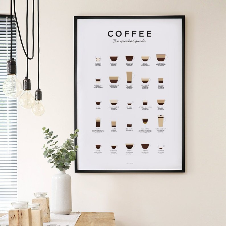Gifts for your Coffee-Obsessed Bridesmaids - Print by Everlong Print Co - #bridesmaids #bridesmaidgifts #coffee