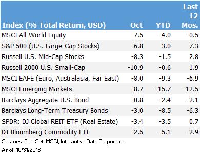 Return Chart.11.png