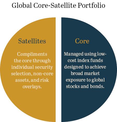 Custom Investment Solutions.jpg