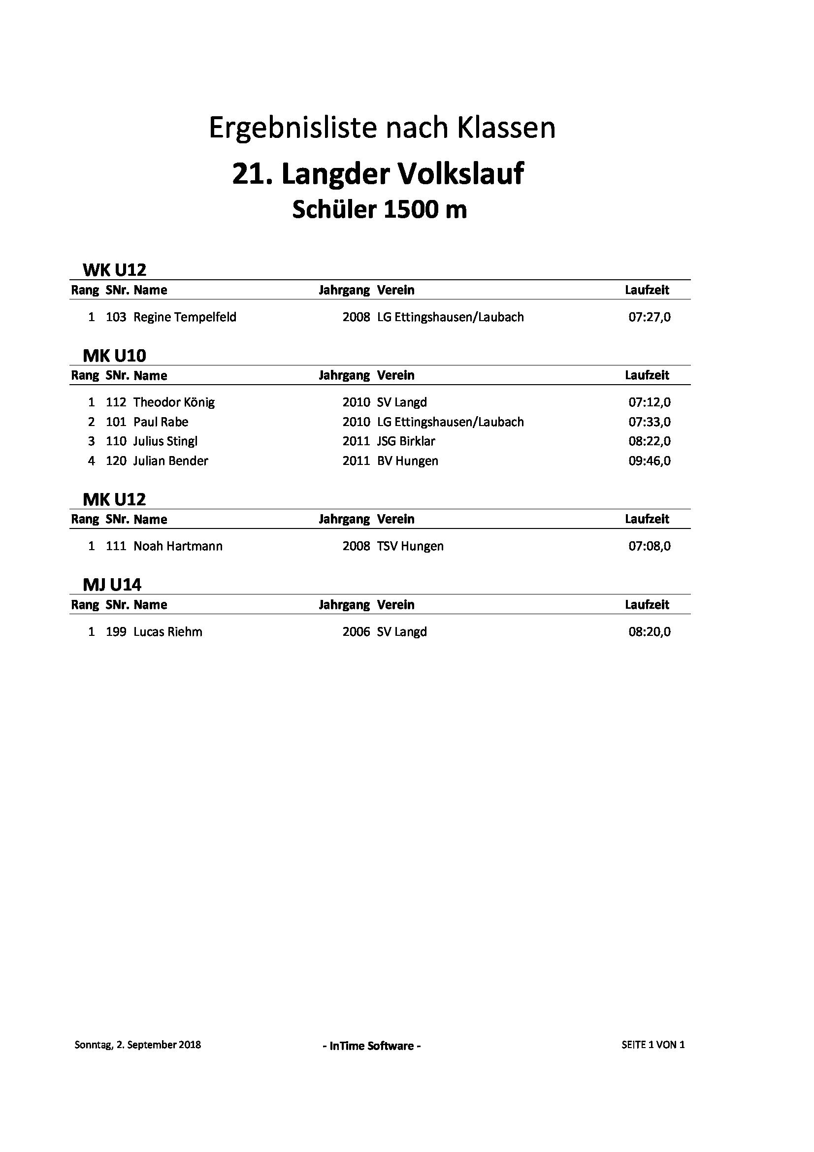 Ergebnisliste_Langd2018_Schueler1500m.jpg