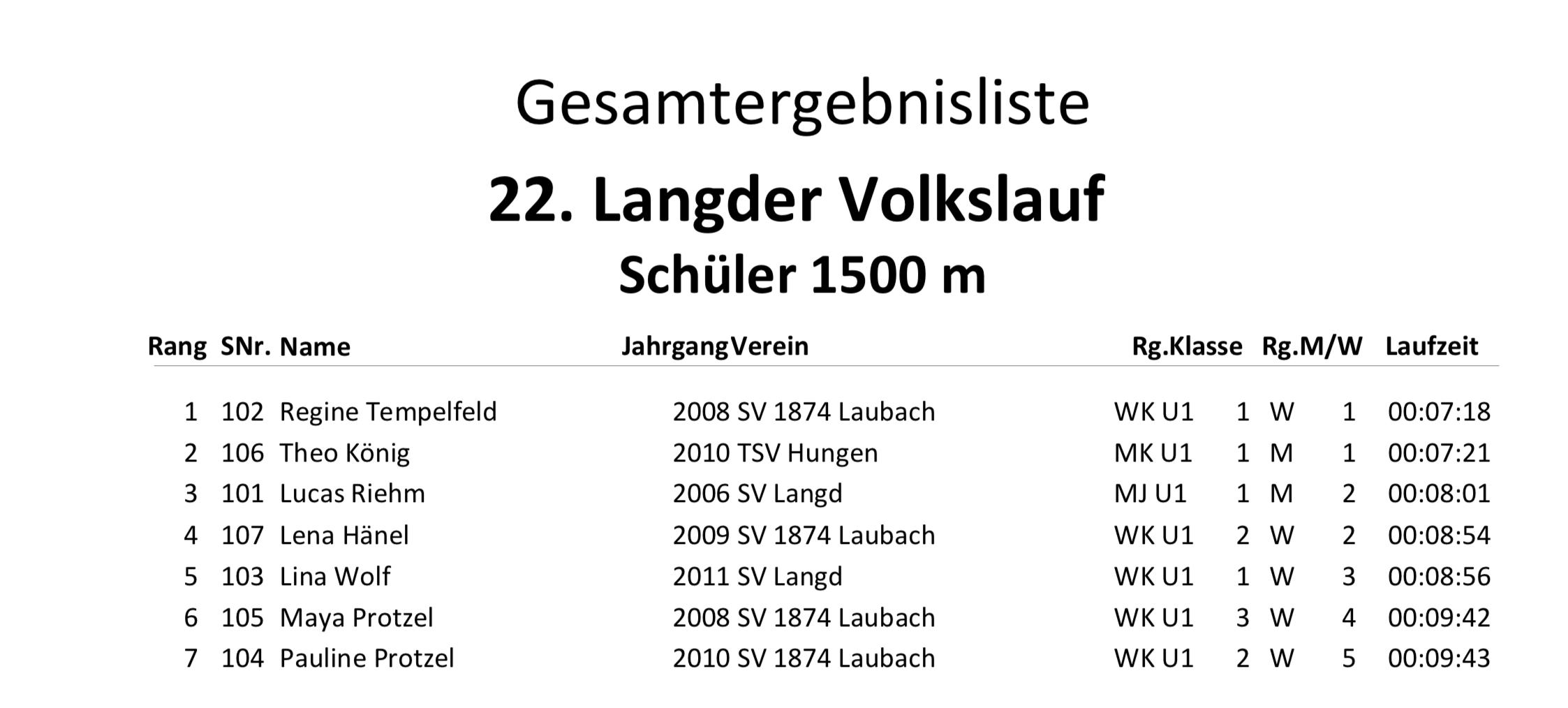 Gesamtergebnisliste 22. Langder Volkslauf 2019 Engel-Landschaftslauf-Cup  Schüler